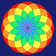 pentagramm bedeutung spirituell